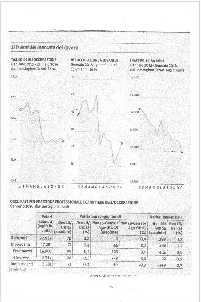 economia e fisco 0040