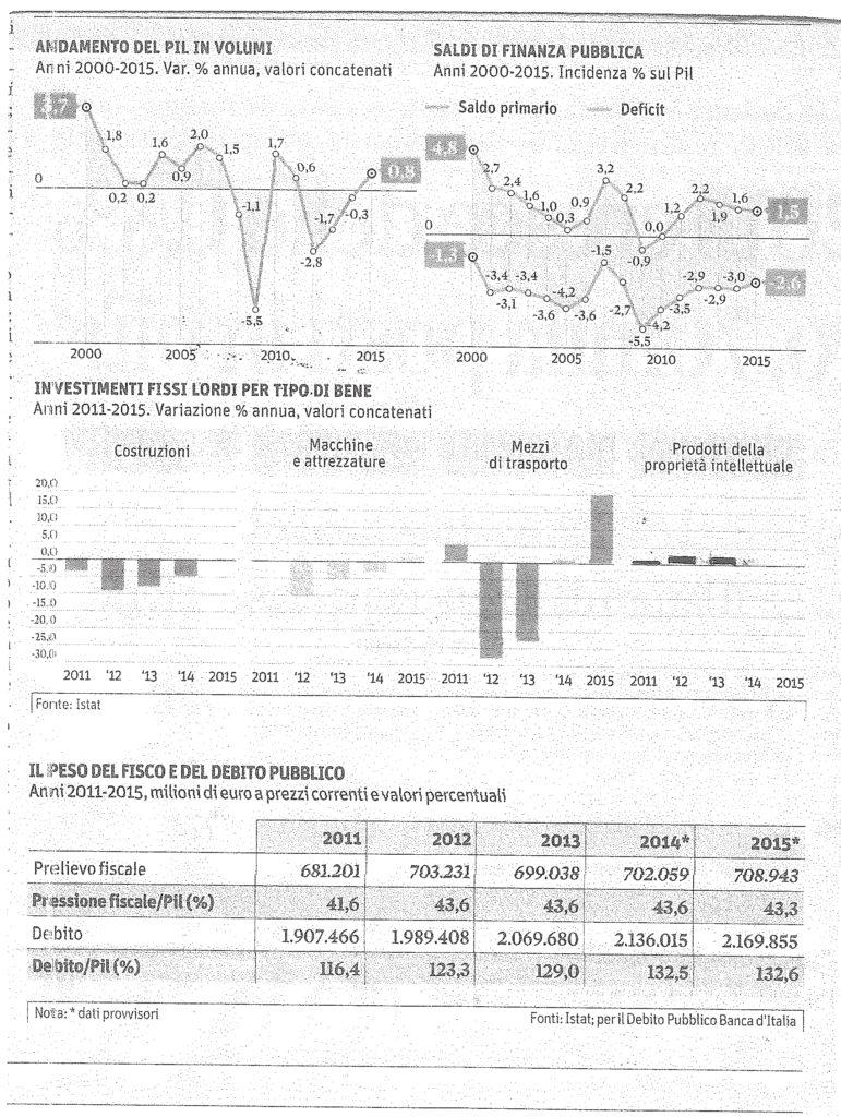 economia e fisco 0140