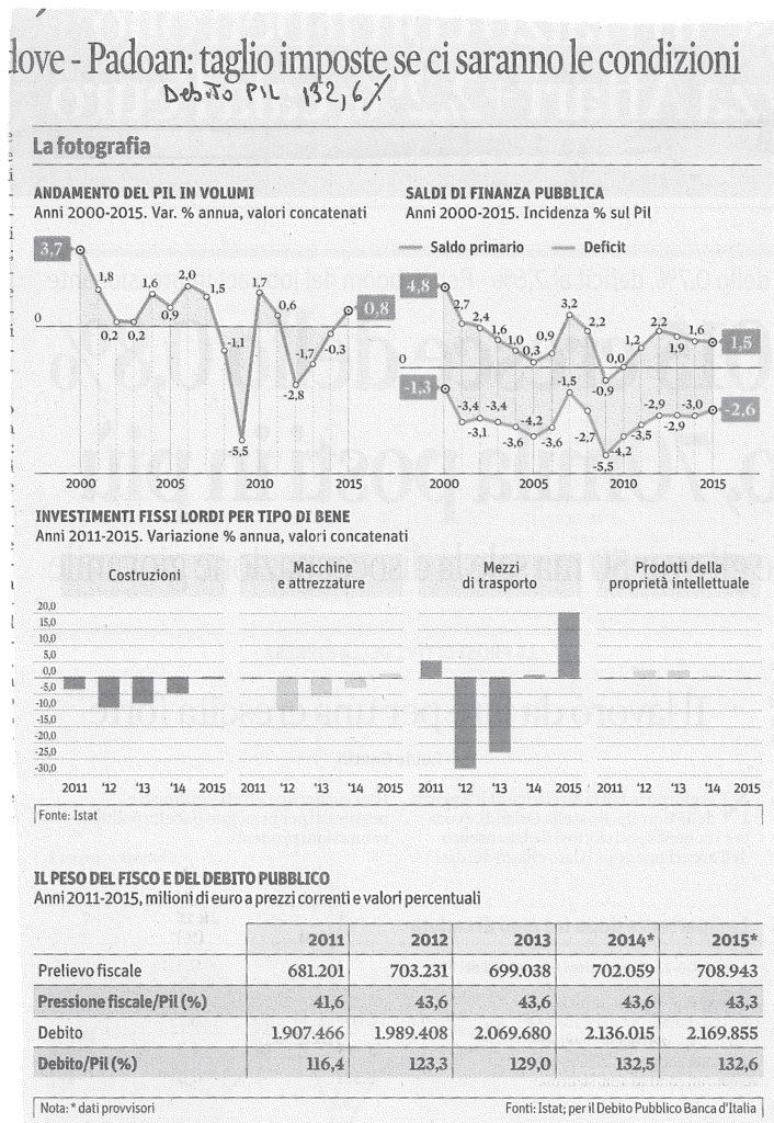 economia e fisco 0150