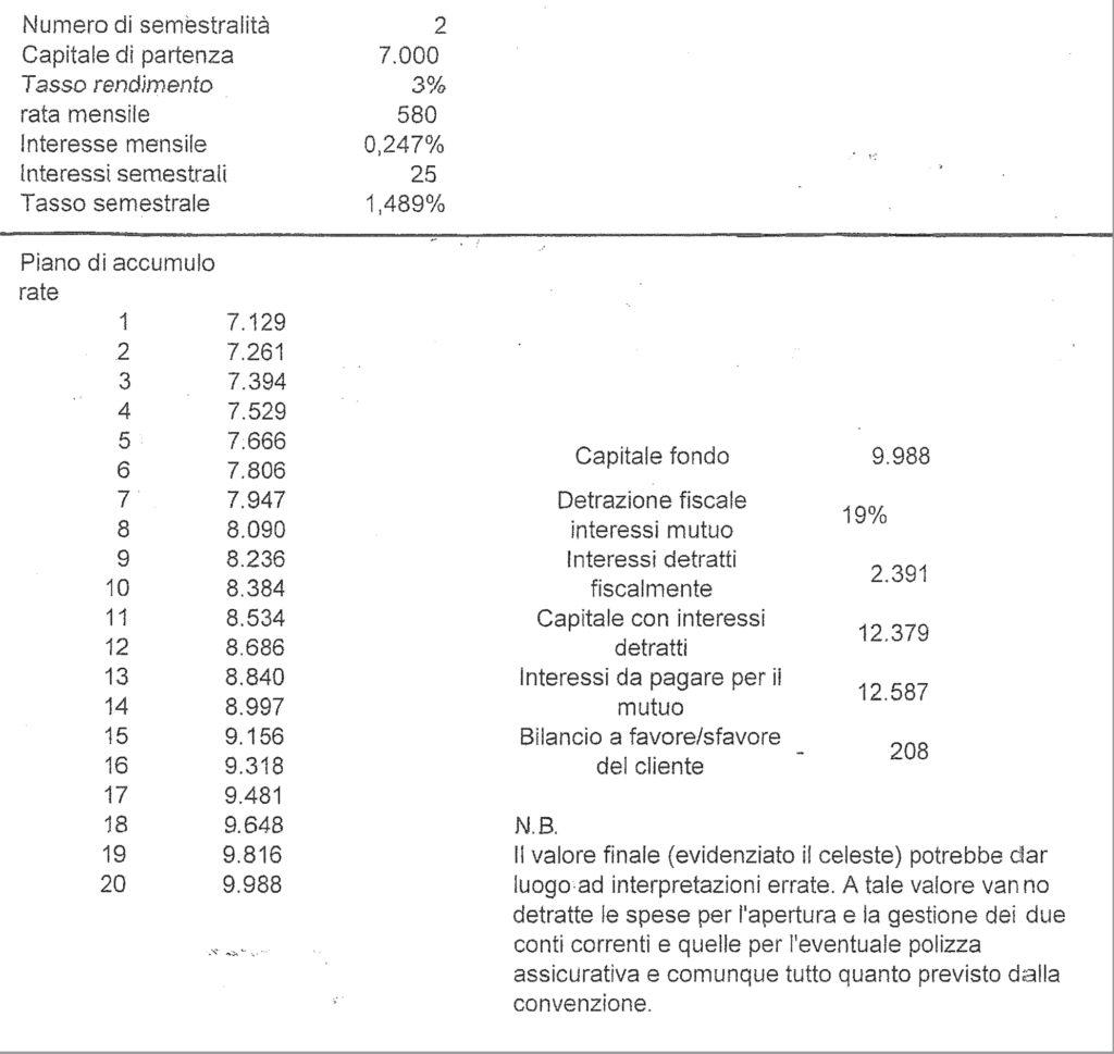 finanza e banca 0040